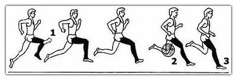 исполнение бега на короткие дистанции