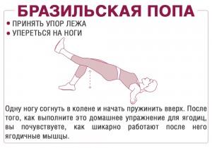 попа упражнение для попы