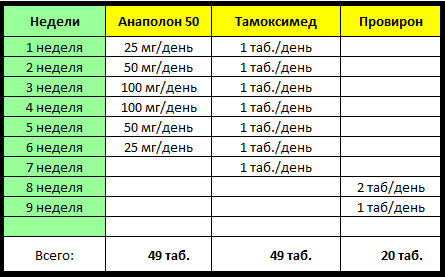 Курсы оксиметалон джинтропин сколько массы за курс